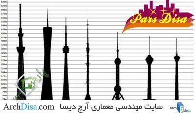 افتتاح مرتفع ترین برج مخابراتی جهان در ژاپن