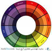 روانشناسی رنگ ها در معماری