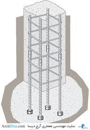 دانلود دیتیل ستون