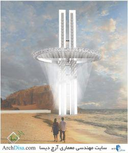 ۵۵۴۳cfb5e58ece50290004be_evolo-s-20-most-innovative-skyscrapers_somalia-530x634
