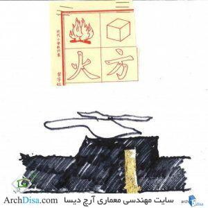 ۵۵۷۱d64ee58ece23c80000d9_17-napkin-sketches-by-famous-architects_billie_tsien_1-530x528