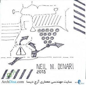 ۵۵۷۱d6b1e58ece23c80000de_17-napkin-sketches-by-famous-architects_neil_denari_1-530x527