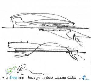 ۵۵۷۱d6ede58ece3e7b0000d9_17-napkin-sketches-by-famous-architects_robert_van_berkel_1-530x472