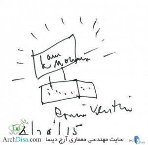 ۵۵۷۱d6f9e58ece23c80000e1_17-napkin-sketches-by-famous-architects_robert-venturi-530x520