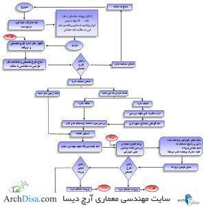 Flow_Chart