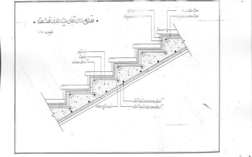 جزییات ساختمانی (دیتیل)