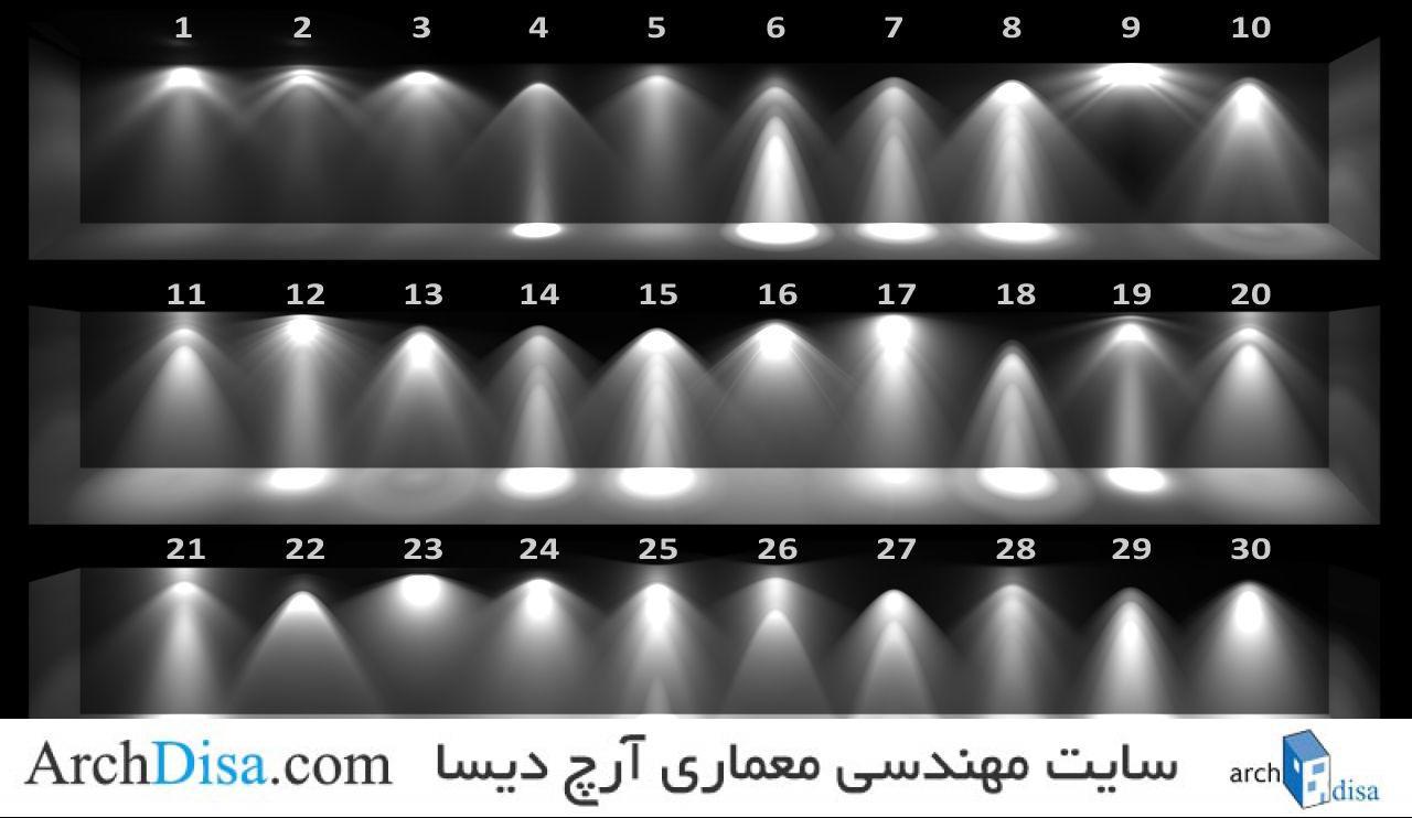 مجموعه نورهای IES Lights برای vray و تری دی مکس به همراه IES Viewer
