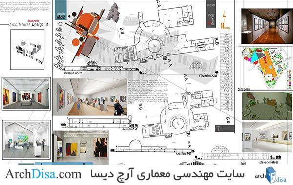 موزه ، انواع موزه و نقـش و عملکرد اجتماعی آن
