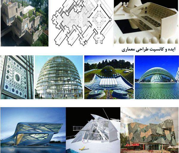 ایده و کانسپت طراحی معماری ، تعاریف و روش های خلق ایده