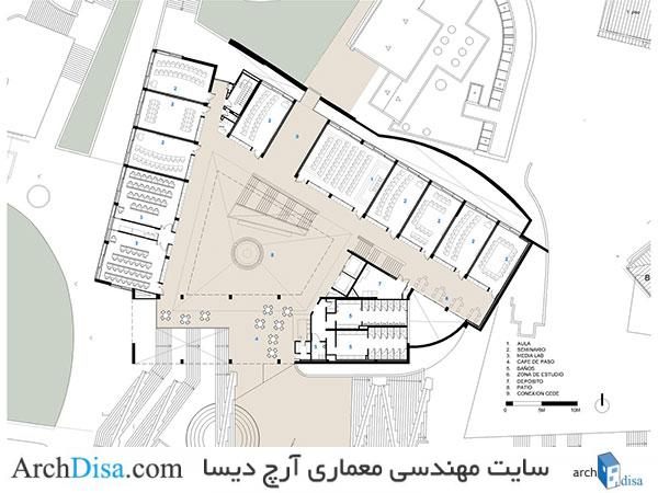 نمونه نقشه دانشکده
